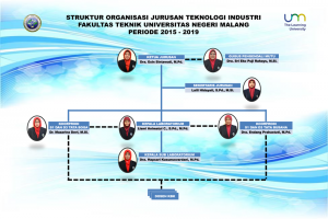 Struktur-Organisasi-2017